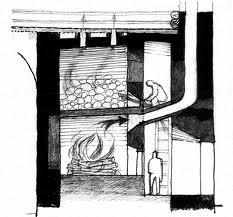 Werking hypcaustum